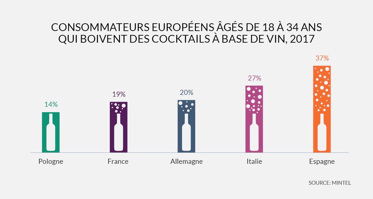 UK Wine Infographic2